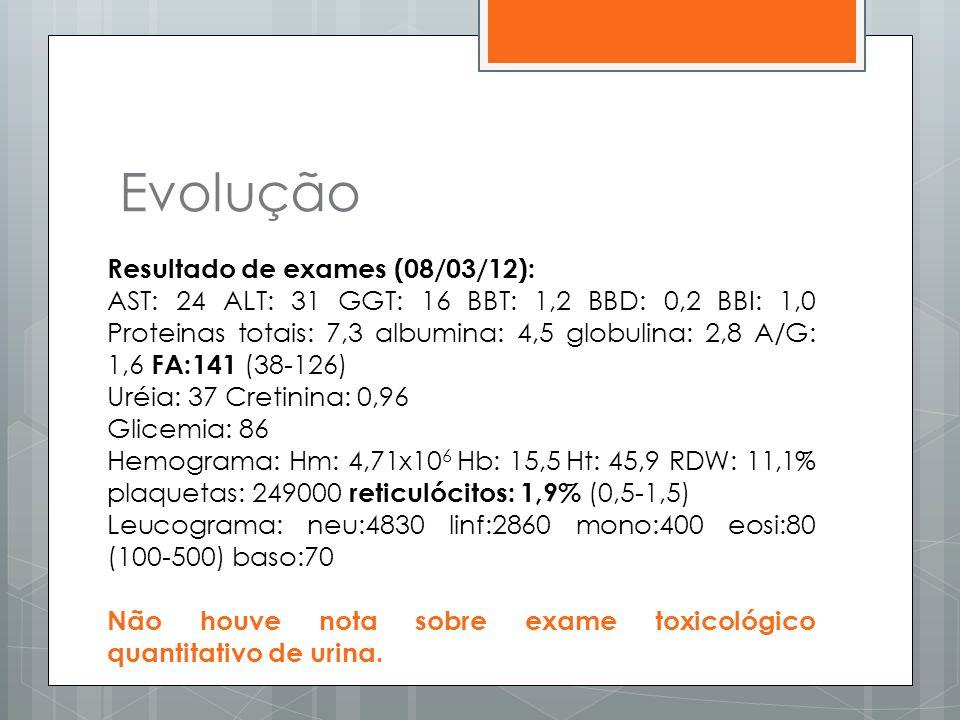 Evolução Resultado de exames (08/03/12): AST: 24 ALT: 31 GGT: 16 BBT: 1,2 BBD: 0,2 BBI: 1,0 Proteinas totais: 7,3 albumina: 4,5 globulina: 2,8 A/G: 1,