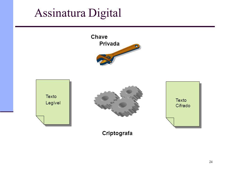24 Assinatura Digital Chave Privada Criptografa Texto Legível Texto Cifrado