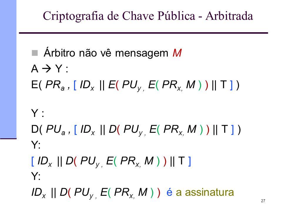 Criptografia de Chave Pública - Arbitrada  Árbitro não vê mensagem M A  Y : E( PR a, [ ID x || E( PU y, E( PR x, M ) ) || T ] ) Y : D( PU a, [ ID x
