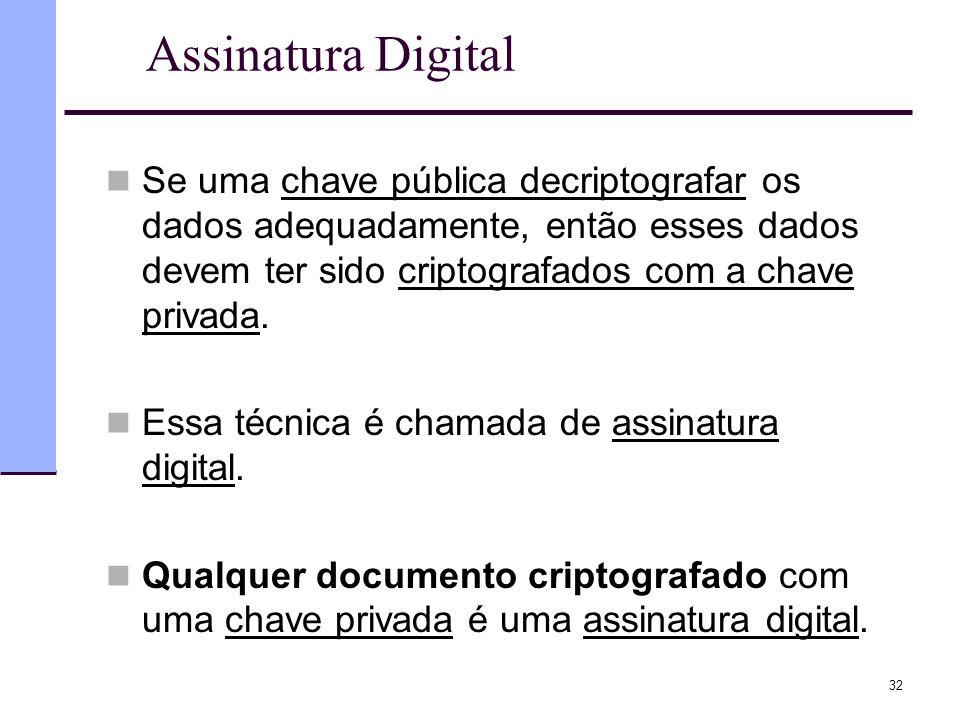 32 Assinatura Digital  Se uma chave pública decriptografar os dados adequadamente, então esses dados devem ter sido criptografados com a chave privad