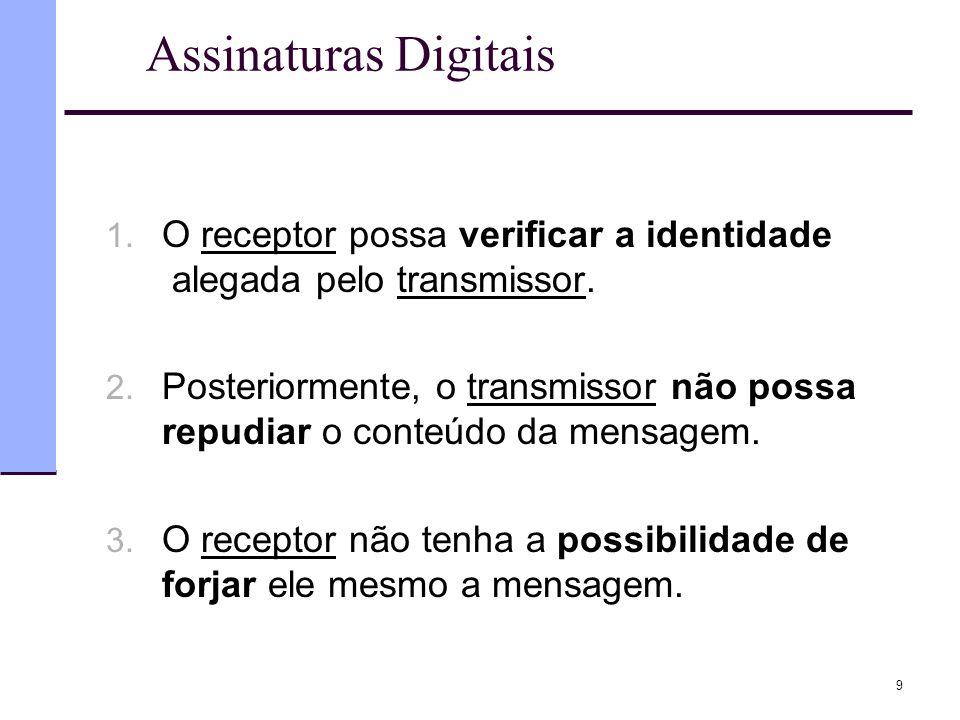 9 Assinaturas Digitais 1. O receptor possa verificar a identidade alegada pelo transmissor. 2. Posteriormente, o transmissor não possa repudiar o cont