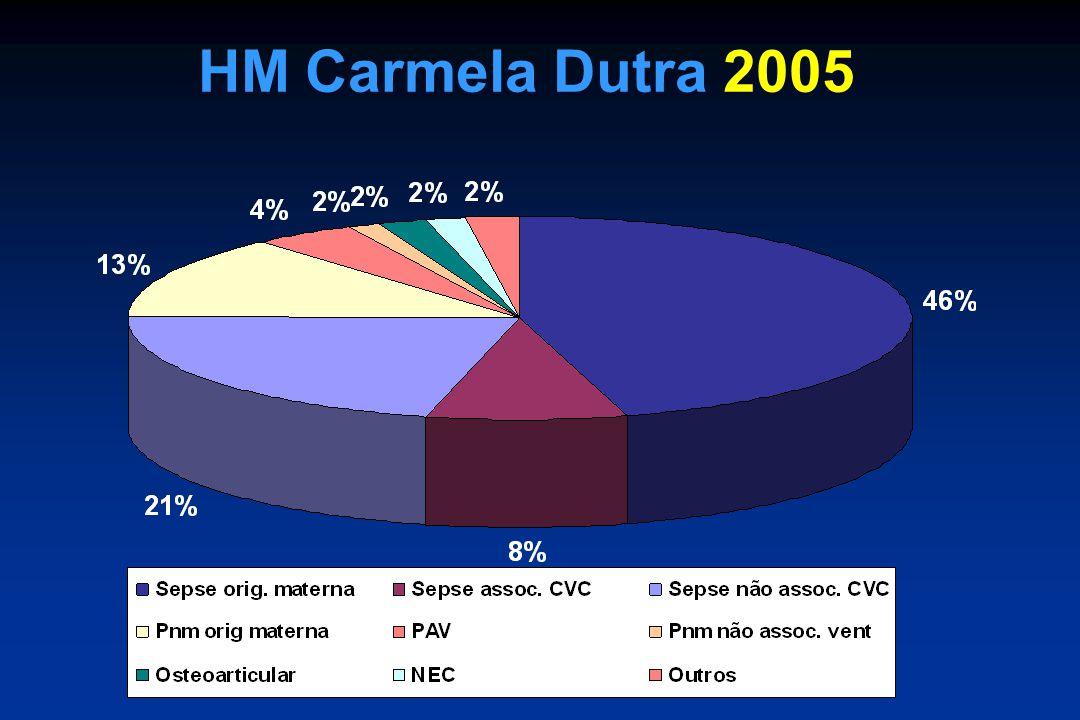 HM Carmela Dutra 2005