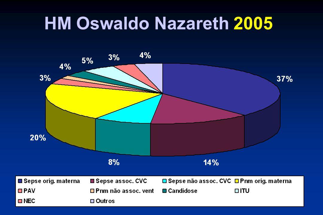 HM Oswaldo Nazareth 2005
