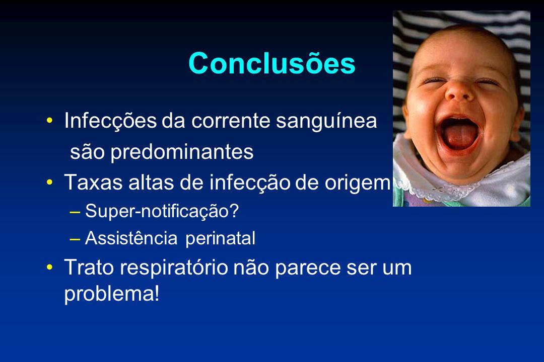 Conclusões •Infecções da corrente sanguínea são predominantes •Taxas altas de infecção de origem materna –Super-notificação.