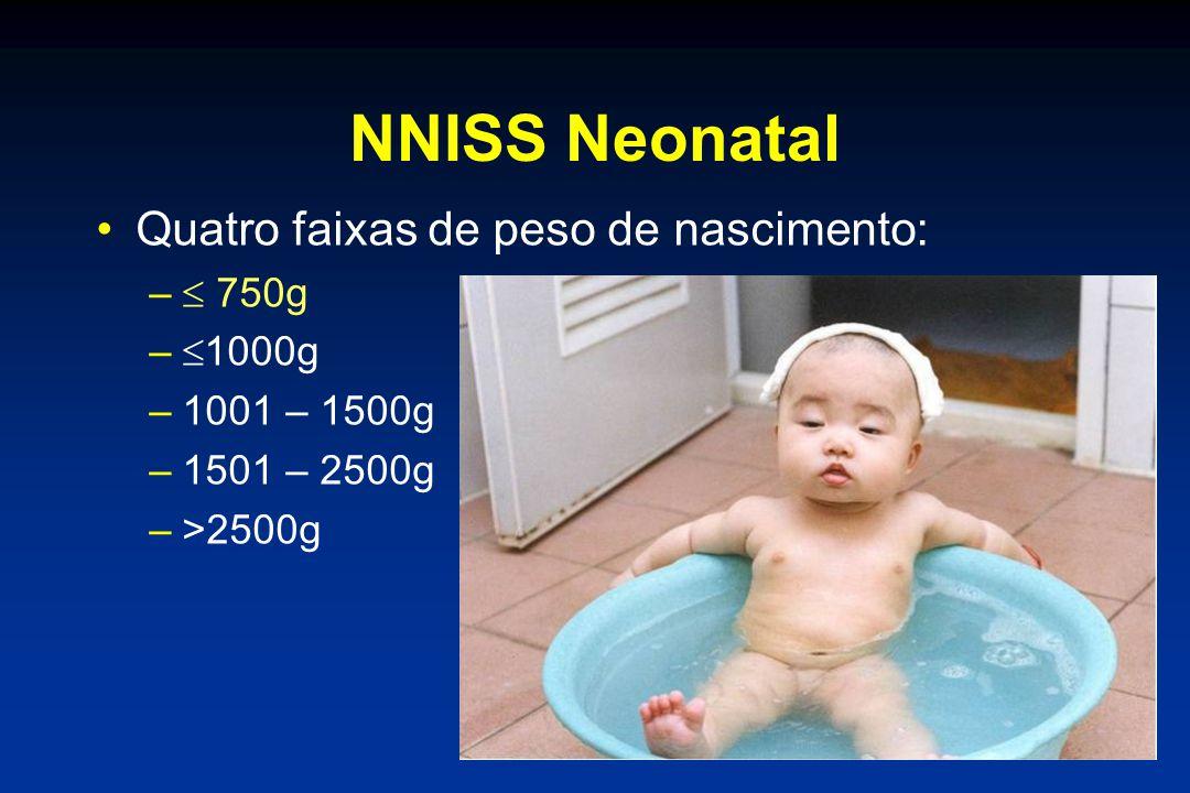 NNISS Neonatal •Quatro faixas de peso de nascimento: –  750g –  1000g –1001 – 1500g –1501 – 2500g –>2500g