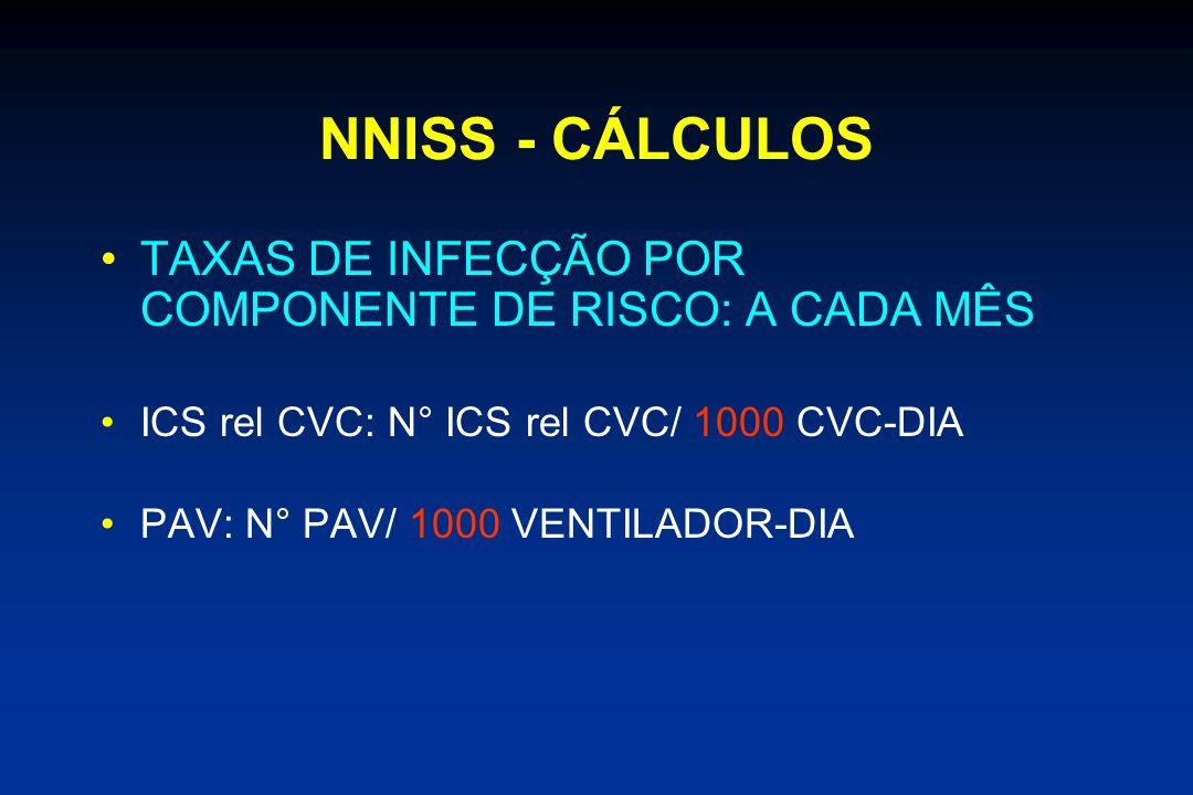 NNISS - CÁLCULOS •TAXAS DE INFECÇÃO POR COMPONENTE DE RISCO: A CADA MÊS •ICS rel CVC: N° ICS rel CVC/ 1000 CVC-DIA •PAV: N° PAV/ 1000 VENTILADOR-DIA