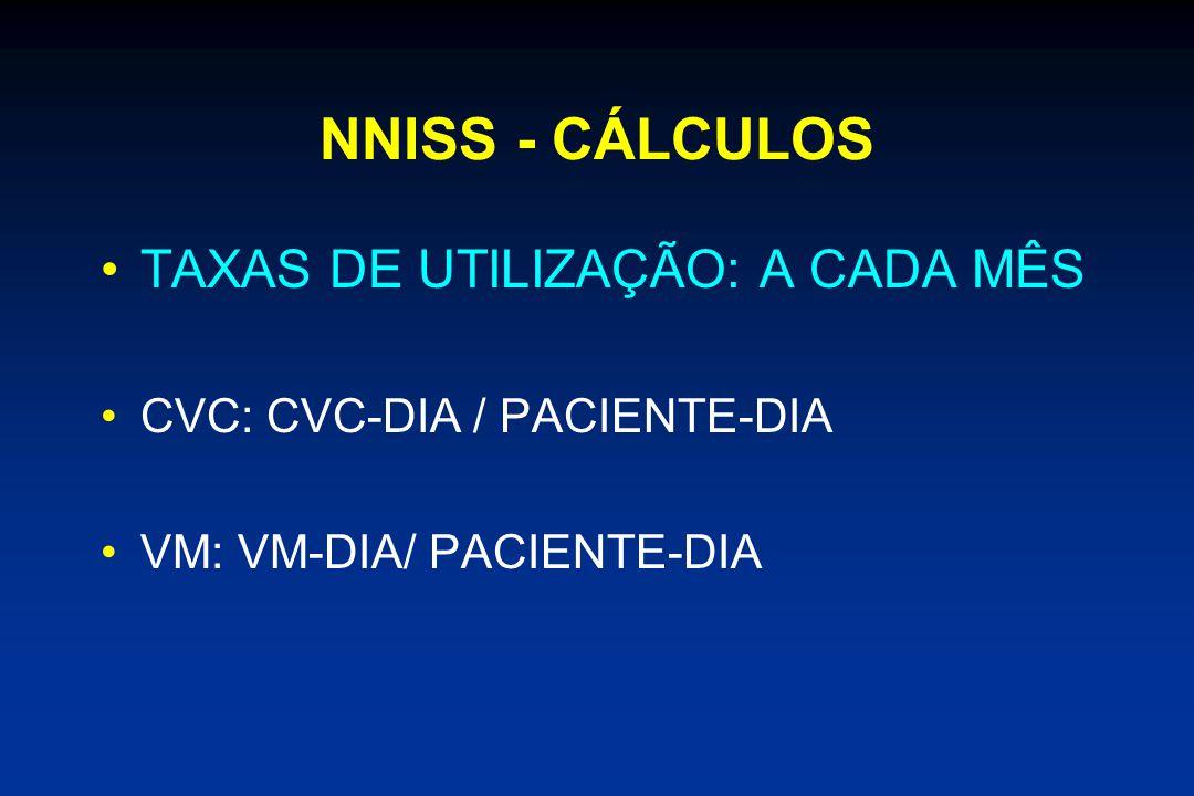 NNISS - CÁLCULOS •TAXAS DE UTILIZAÇÃO: A CADA MÊS •CVC: CVC-DIA / PACIENTE-DIA •VM: VM-DIA/ PACIENTE-DIA