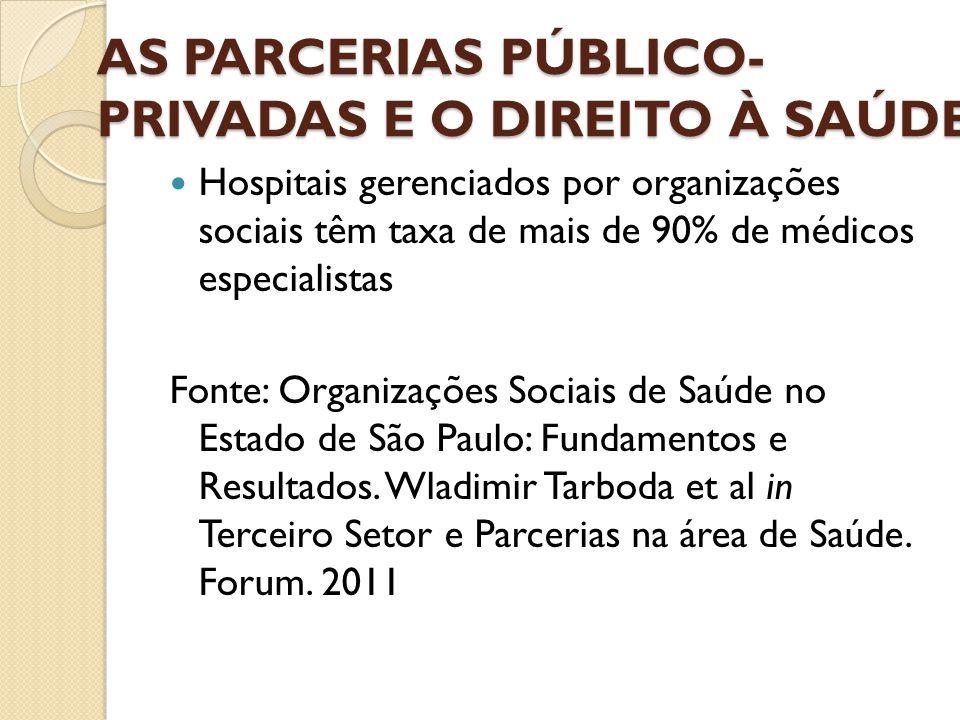AS PARCERIAS PÚBLICO- PRIVADAS E O DIREITO À SAÚDE  Hospitais gerenciados por organizações sociais têm taxa de mais de 90% de médicos especialistas F