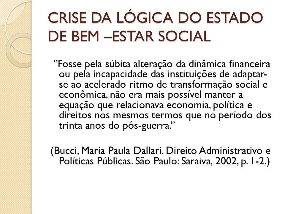 """CRISE DA LÓGICA DO ESTADO DE BEM –ESTAR SOCIAL """"Fosse pela súbita alteração da dinâmica financeira ou pela incapacidade das instituições de adaptar- s"""
