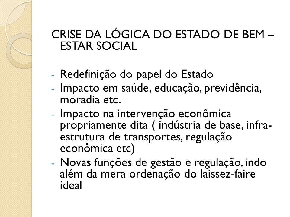 CRISE DA LÓGICA DO ESTADO DE BEM – ESTAR SOCIAL - Redefinição do papel do Estado - Impacto em saúde, educação, previdência, moradia etc. - Impacto na
