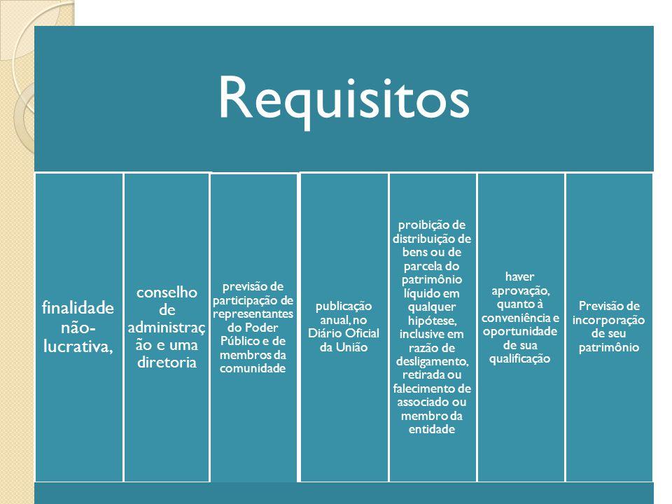 Organizações Sociais  Requisitos Requisitos finalidade não- lucrativa, conselho de administraç ão e uma diretoria previsão de participação de represe