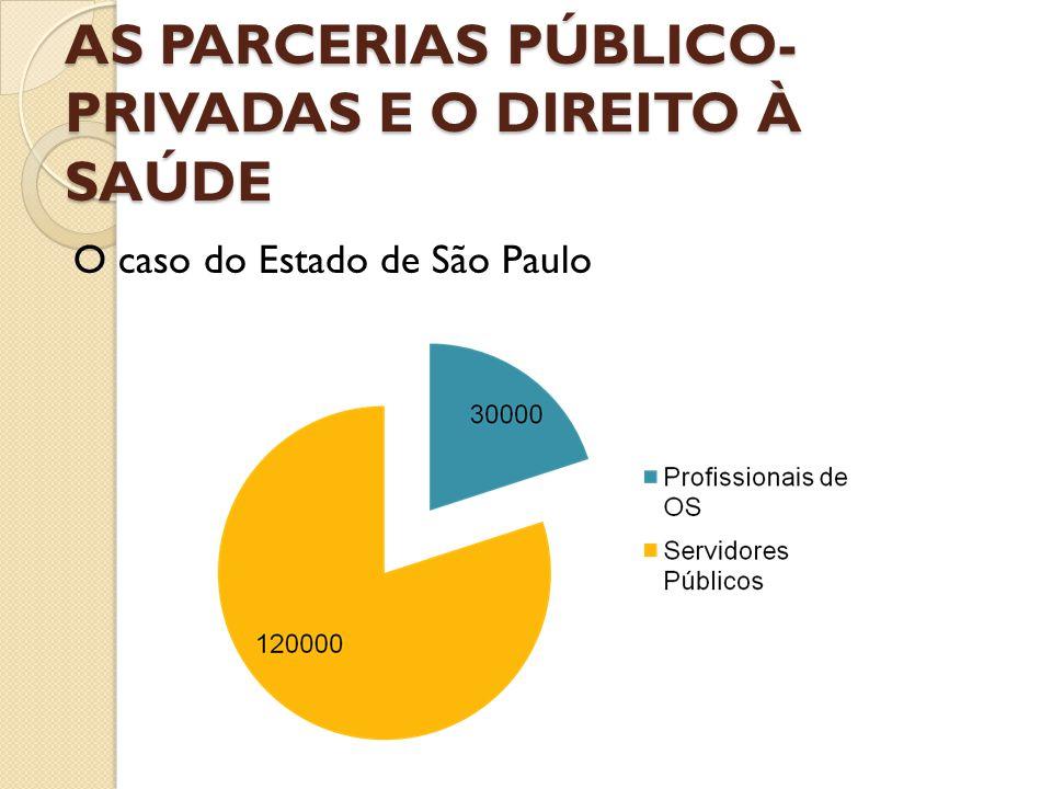 AS PARCERIAS PÚBLICO- PRIVADAS E O DIREITO À SAÚDE O caso do Estado de São Paulo