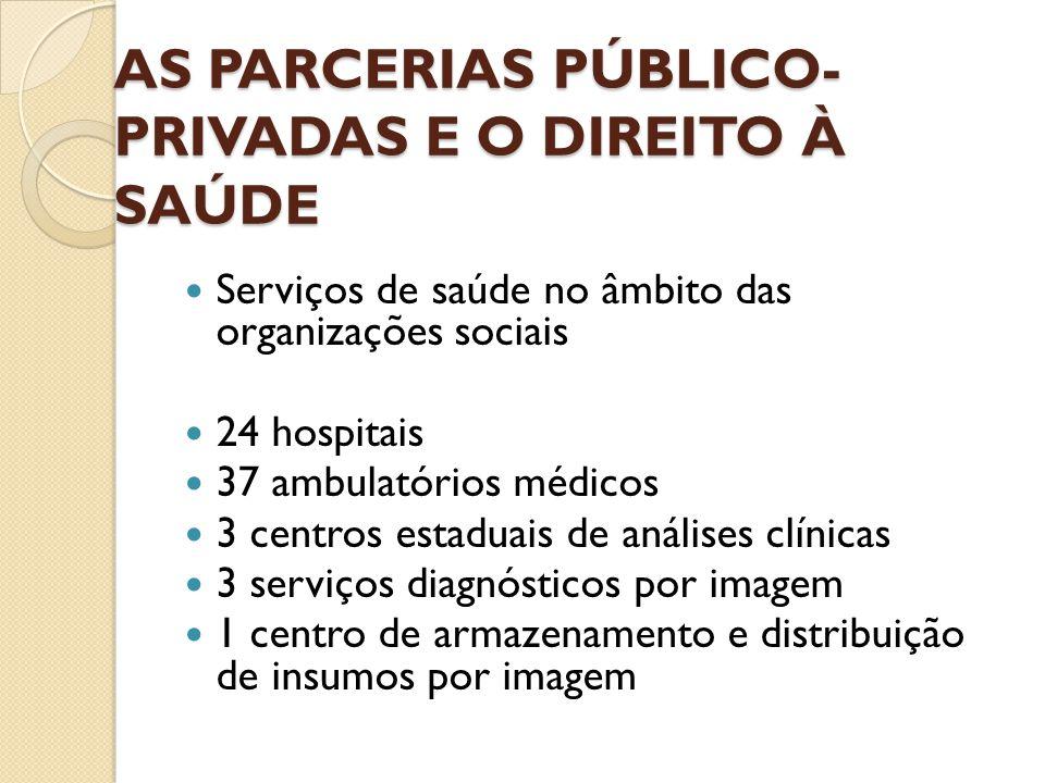 AS PARCERIAS PÚBLICO- PRIVADAS E O DIREITO À SAÚDE  Serviços de saúde no âmbito das organizações sociais  24 hospitais  37 ambulatórios médicos  3