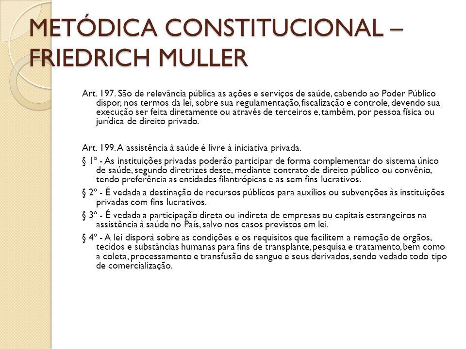 METÓDICA CONSTITUCIONAL – FRIEDRICH MULLER Art. 197. São de relevância pública as ações e serviços de saúde, cabendo ao Poder Público dispor, nos term