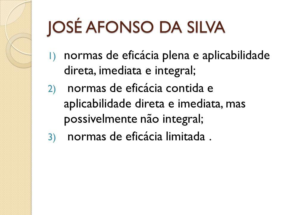 JOSÉ AFONSO DA SILVA 1) normas de eficácia plena e aplicabilidade direta, imediata e integral; 2) normas de eficácia contida e aplicabilidade direta e