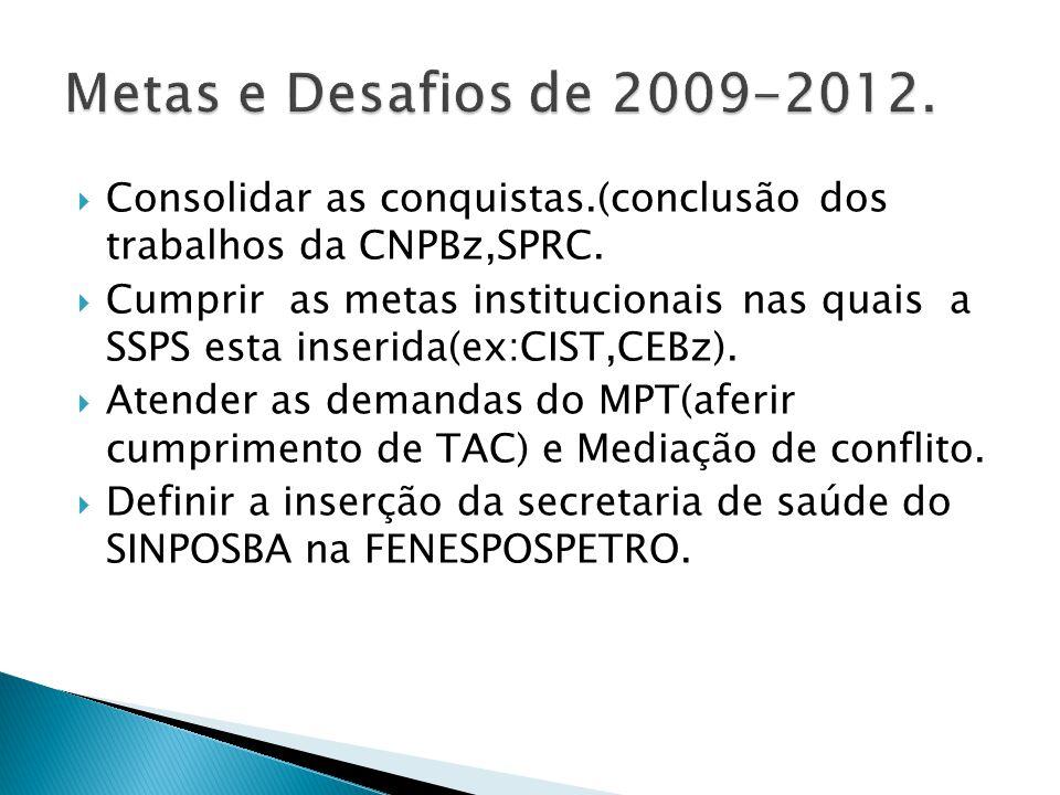 Consolidar as conquistas.(conclusão dos trabalhos da CNPBz,SPRC.