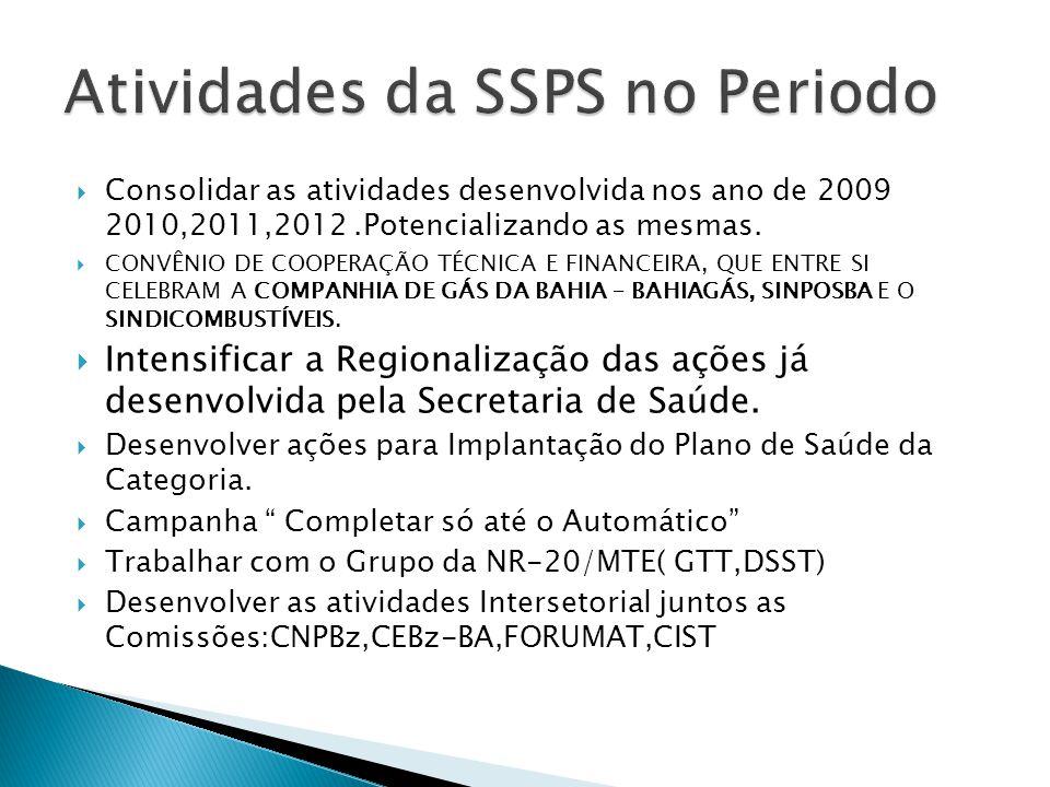  Consolidar as atividades desenvolvida nos ano de 2009 2010,2011,2012.Potencializando as mesmas.