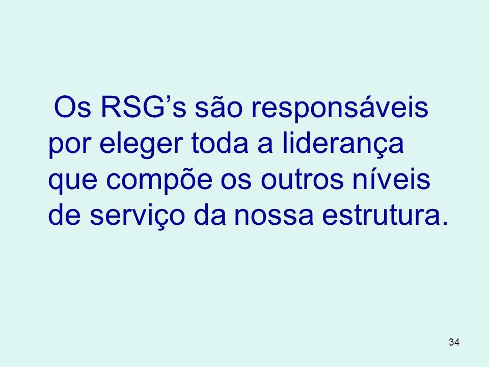 34 Os RSG's são responsáveis por eleger toda a liderança que compõe os outros níveis de serviço da nossa estrutura.