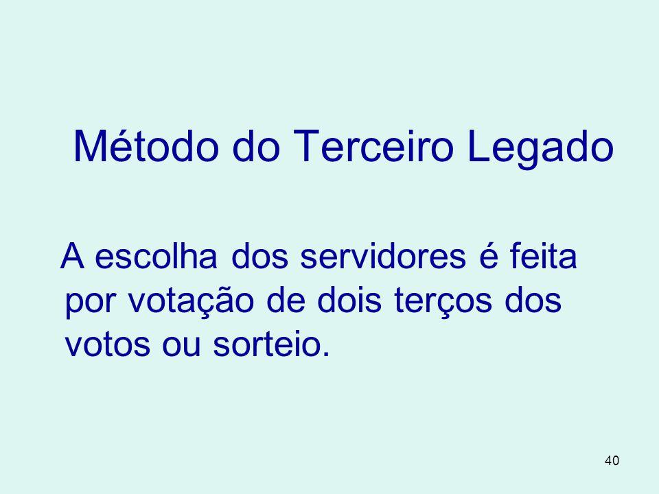 40 Método do Terceiro Legado A escolha dos servidores é feita por votação de dois terços dos votos ou sorteio.