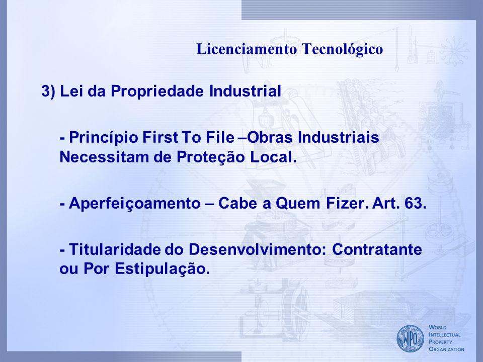 Licenciamento Tecnológico 3) Lei da Propriedade Industrial - Princípio First To File –Obras Industriais Necessitam de Proteção Local. - Aperfeiçoament