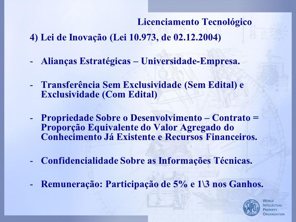 Licenciamento Tecnológico 4) Lei de Inovação (Lei 10.973, de 02.12.2004) -Alianças Estratégicas – Universidade-Empresa. -Transferência Sem Exclusivida