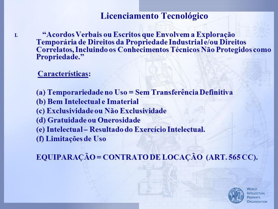 """Licenciamento Tecnológico """"Acordos Verbais ou Escritos que Envolvem a Exploração Temporária de Direitos da Propriedade Industrial e/ou Direitos Correl"""