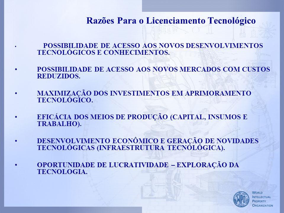 Razões Para o Licenciamento Tecnológico • POSSIBILIDADE DE ACESSO AOS NOVOS DESENVOLVIMENTOS TECNOLÓGICOS E CONHECIMENTOS. •POSSIBILIDADE DE ACESSO AO