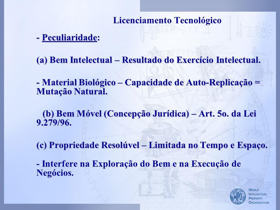 Licenciamento Tecnológico - Peculiaridade: (a) Bem Intelectual – Resultado do Exercício Intelectual. - Material Biológico – Capacidade de Auto-Replica