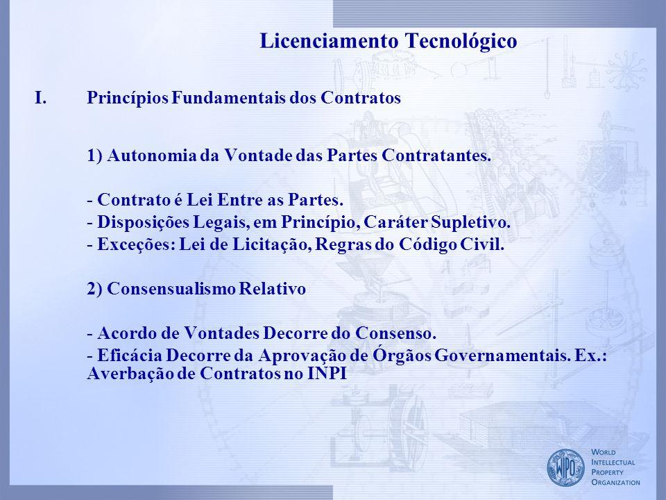 Licenciamento Tecnológico I.Princípios Fundamentais dos Contratos 1) Autonomia da Vontade das Partes Contratantes. - Contrato é Lei Entre as Partes. -