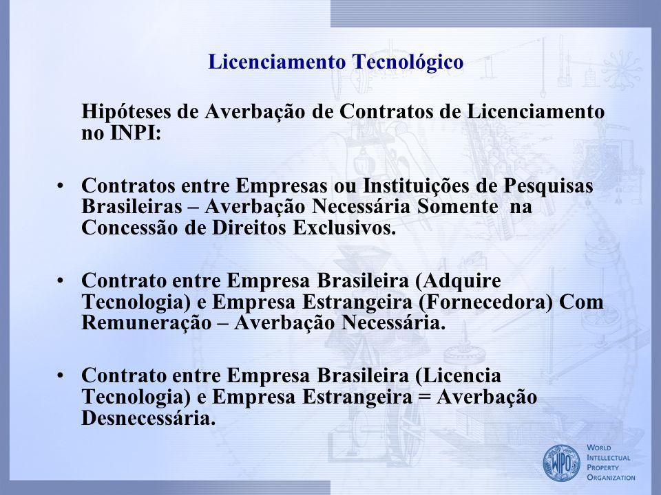 Licenciamento Tecnológico Hipóteses de Averbação de Contratos de Licenciamento no INPI: •Contratos entre Empresas ou Instituições de Pesquisas Brasileiras – Averbação Necessária Somente na Concessão de Direitos Exclusivos.