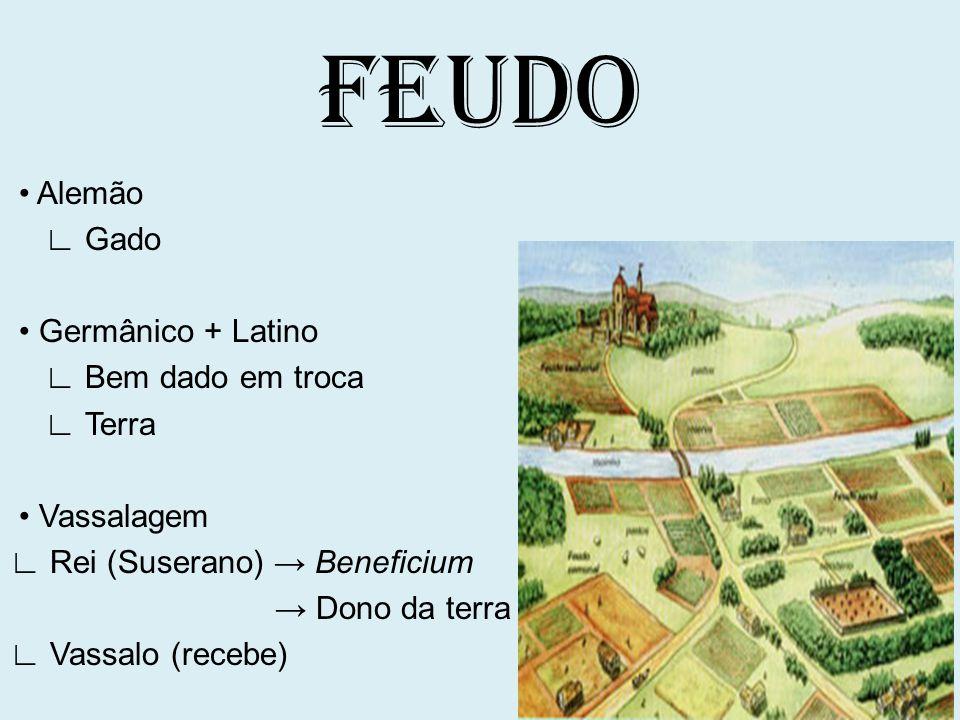 FEUDO • Alemão ∟ Gado • Germânico + Latino ∟ Bem dado em troca ∟ Terra • Vassalagem ∟ Rei (Suserano) → Beneficium → Dono da terra ∟ Vassalo (recebe)