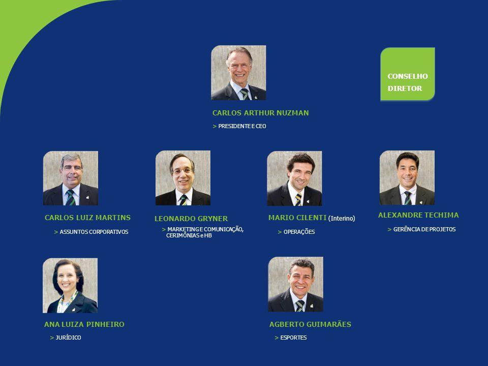 CARLOS ARTHUR NUZMAN > PRESIDENTE E CEO CARLOS LUIZ MARTINS > ASSUNTOS CORPORATIVOS LEONARDO GRYNER > MARKETING E COMUNICAÇÃO, >CERIMÔNIAS e HB MARIO