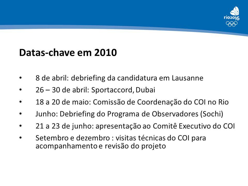 Datas-chave em 2010 • 8 de abril: debriefing da candidatura em Lausanne • 26 – 30 de abril: Sportaccord, Dubai • 18 a 20 de maio: Comissão de Coordena