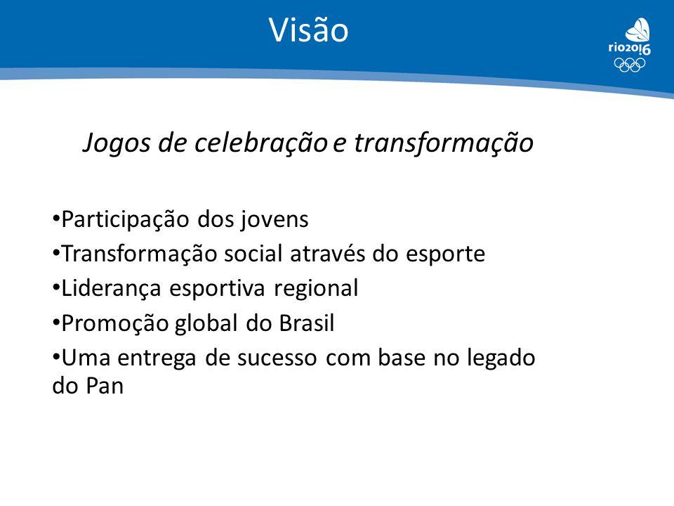 Excelência Técnica em todas as áreas Experiência Única para todos os participantes Transformação de uma cidade e de uma nação Conceito dos Jogos Rio 2016