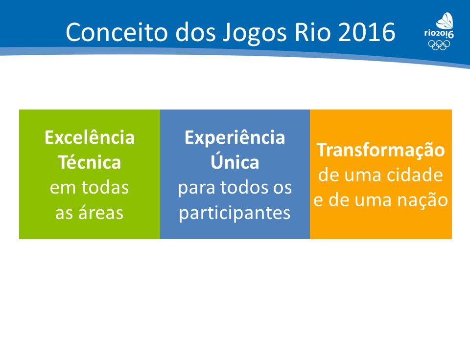 Excelência Técnica em todas as áreas Experiência Única para todos os participantes Transformação de uma cidade e de uma nação Conceito dos Jogos Rio 2
