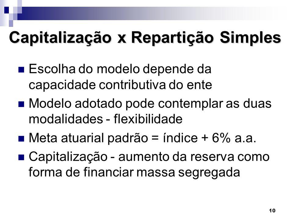 10 Capitalização x Repartição Simples  Escolha do modelo depende da capacidade contributiva do ente  Modelo adotado pode contemplar as duas modalida