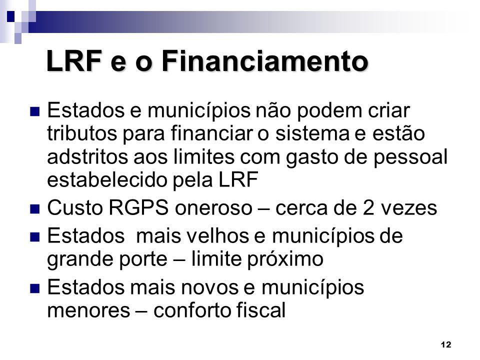 12 LRF e o Financiamento LRF e o Financiamento  Estados e municípios não podem criar tributos para financiar o sistema e estão adstritos aos limites