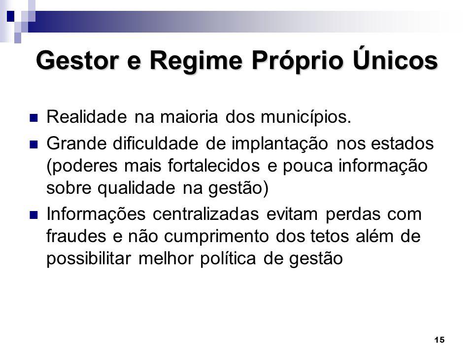 15 Gestor e Regime Próprio Únicos Gestor e Regime Próprio Únicos  Realidade na maioria dos municípios.  Grande dificuldade de implantação nos estado