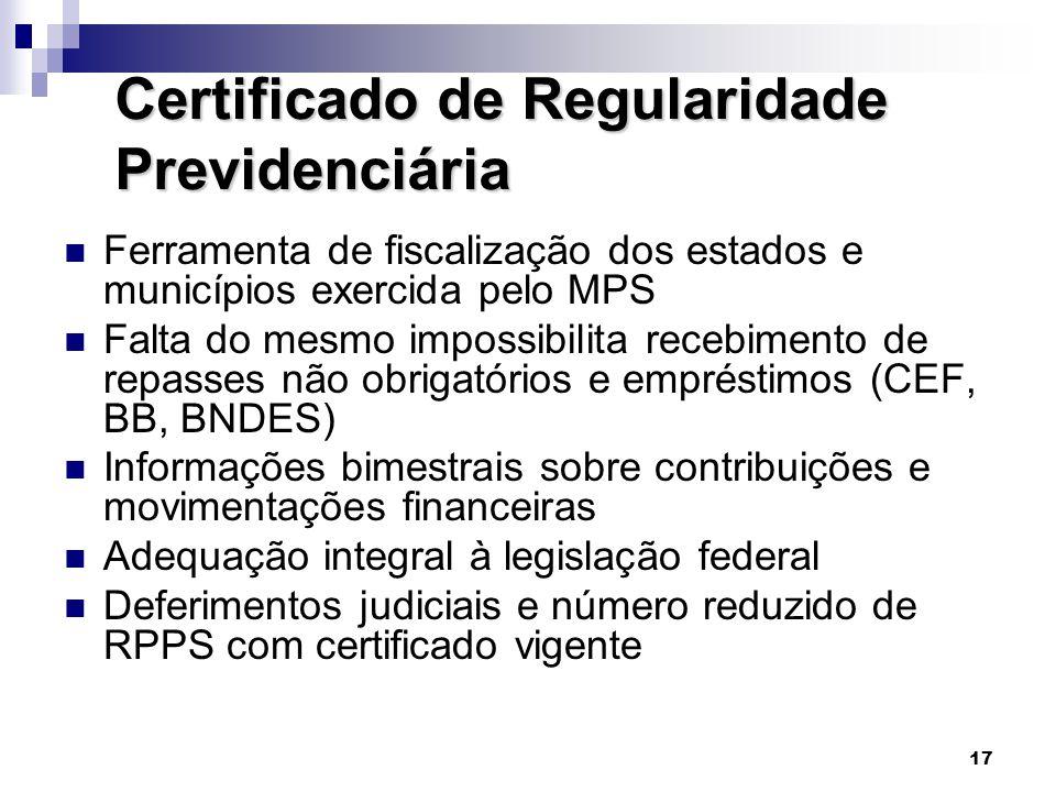 17 Certificado de Regularidade Previdenciária  Ferramenta de fiscalização dos estados e municípios exercida pelo MPS  Falta do mesmo impossibilita r