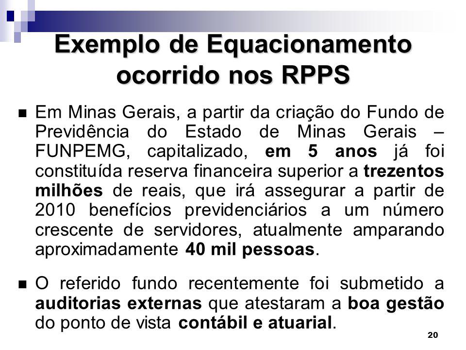 20 Exemplo de Equacionamento ocorrido nos RPPS  Em Minas Gerais, a partir da criação do Fundo de Previdência do Estado de Minas Gerais – FUNPEMG, cap