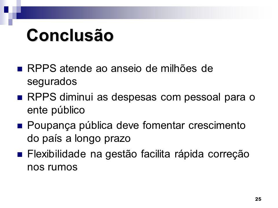 25 Conclusão Conclusão  RPPS atende ao anseio de milhões de segurados  RPPS diminui as despesas com pessoal para o ente público  Poupança pública d