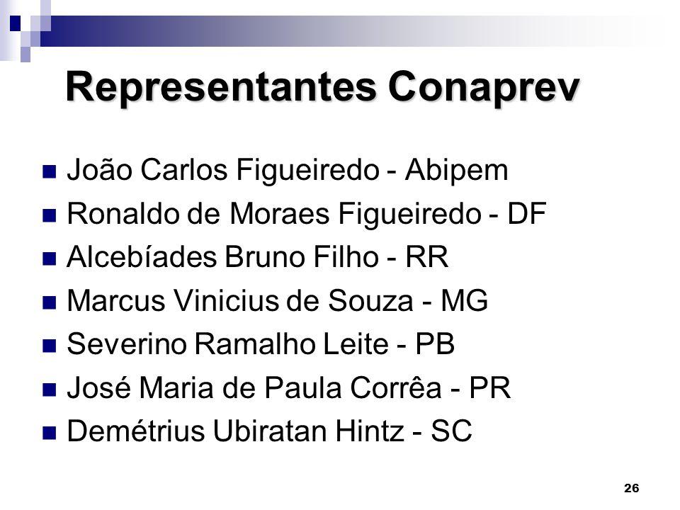 26 Representantes Conaprev Representantes Conaprev  João Carlos Figueiredo - Abipem  Ronaldo de Moraes Figueiredo - DF  Alcebíades Bruno Filho - RR