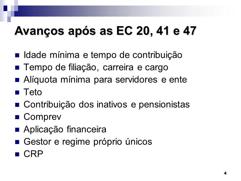 4 Avanços após as EC 20, 41 e 47  Idade mínima e tempo de contribuição  Tempo de filiação, carreira e cargo  Alíquota mínima para servidores e ente