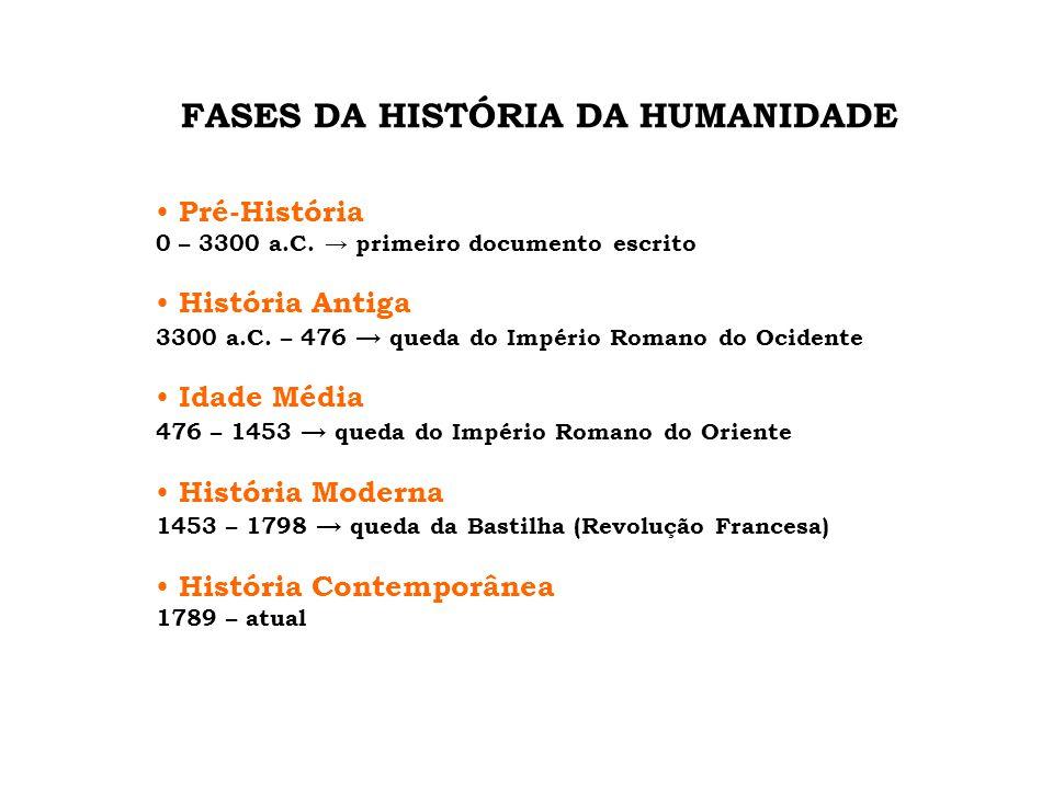 FASES DA HISTÓRIA DA HUMANIDADE • Pré-História 0 – 3300 a.C. → primeiro documento escrito • História Antiga 3300 a.C. – 476 → queda do Império Romano