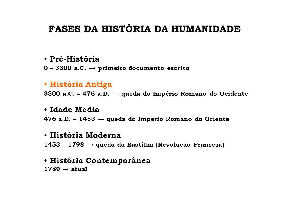 FASES DA HISTÓRIA DA HUMANIDADE • Pré-História 0 – 3300 a.C. → primeiro documento escrito • História Antiga 3300 a.C. – 476 a.D. → queda do Império Ro