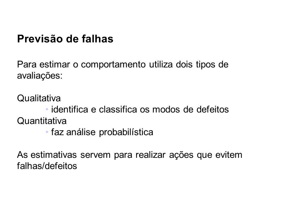 Previsão de falhas Para estimar o comportamento utiliza dois tipos de avaliações: Qualitativa • identifica e classifica os modos de defeitos Quantitat