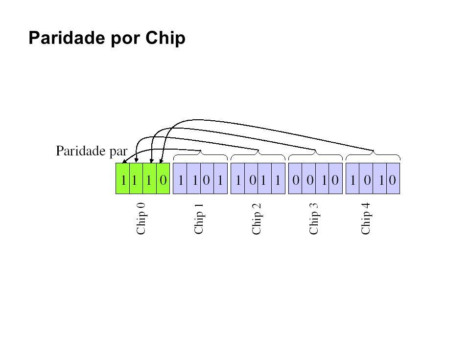 Paridade por Chip