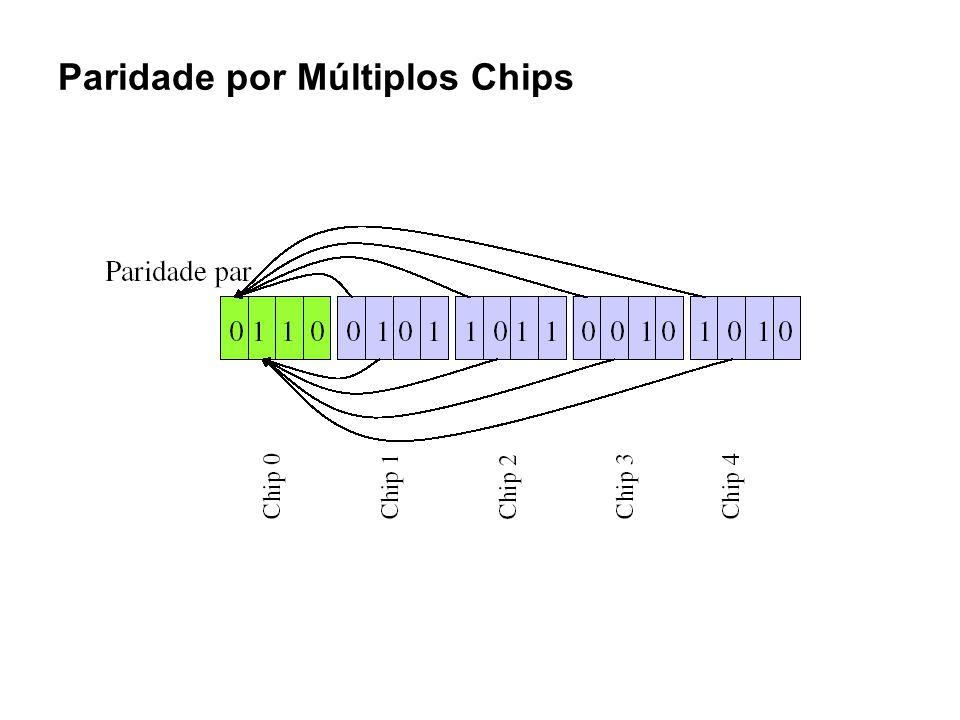 Paridade por Múltiplos Chips