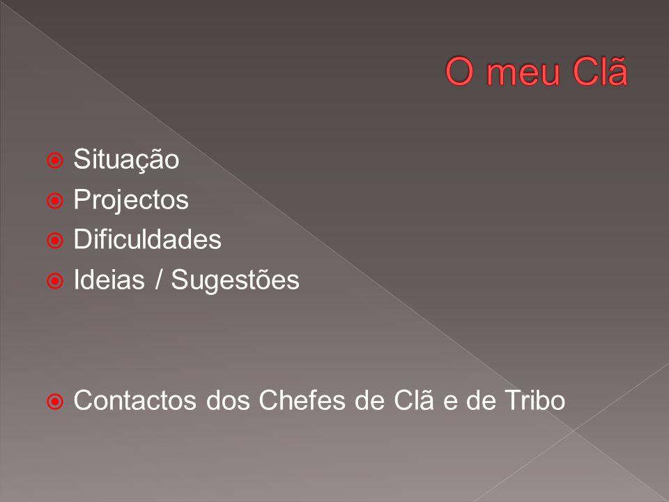  Situação  Projectos  Dificuldades  Ideias / Sugestões  Contactos dos Chefes de Clã e de Tribo