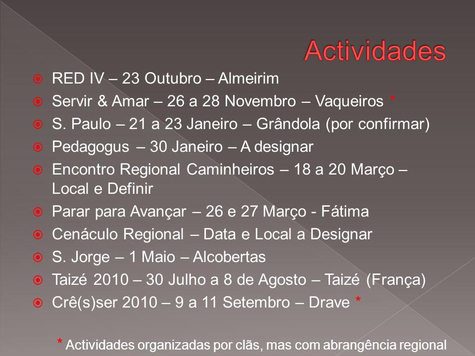  RED IV – 23 Outubro – Almeirim  Servir & Amar – 26 a 28 Novembro – Vaqueiros *  S.